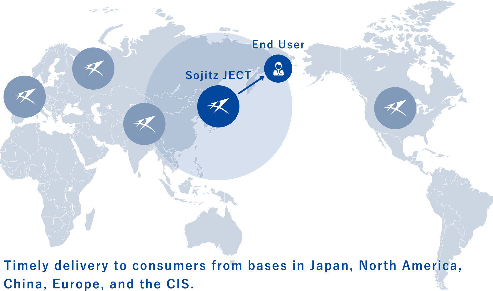 Timely delivery to consumers from bases in Japan, North America, China, Europe, and the CIS.
